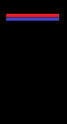 Logo der 21. Gockel Gaming LAN-Party